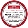 Boston Business Journal 2017 Corporate Citizenship Summit Most Generous Employees