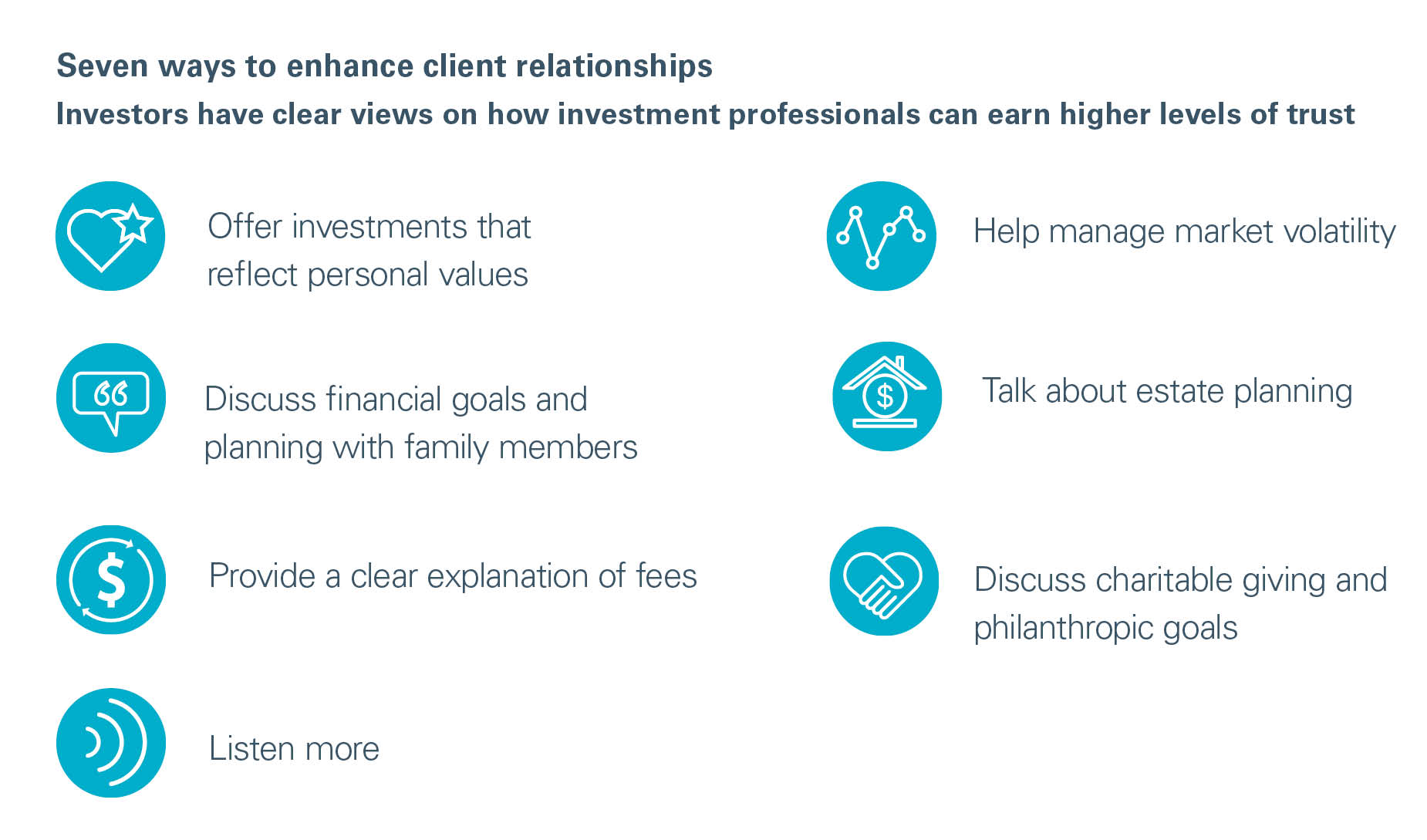 Seven ways to enhance client relationships