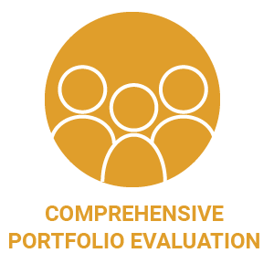 Comprehensive Portfolio Evaluation